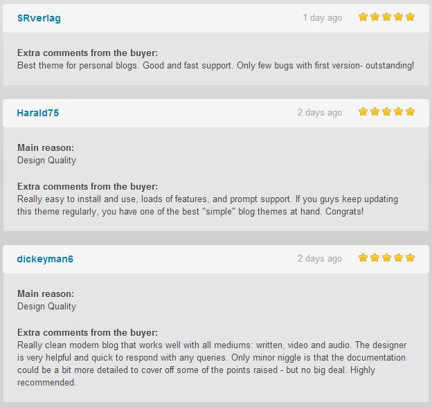 UBlog - Responsive WordPress Theme for Bloggers - 2